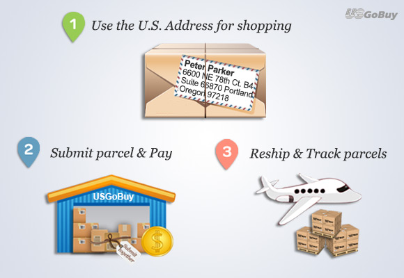 USgobuy parcel forwarder help online shopping Levi's usa